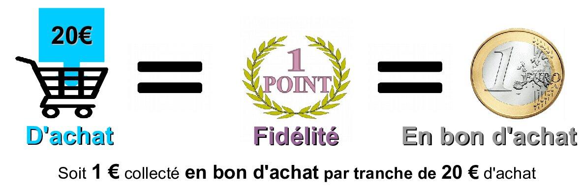 Programme fidélité1_1.jpg